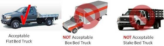 Acceptable trucks